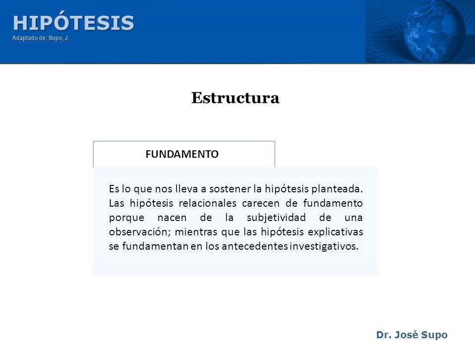 Dr. José Supo FUNDAMENTO Estructura Es lo que nos lleva a sostener la hipótesis planteada. Las hipótesis relacionales carecen de fundamento porque nac