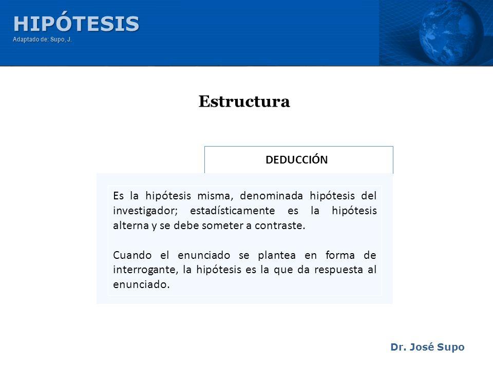 Dr. José Supo DEDUCCIÓN Estructura Es la hipótesis misma, denominada hipótesis del investigador; estadísticamente es la hipótesis alterna y se debe so