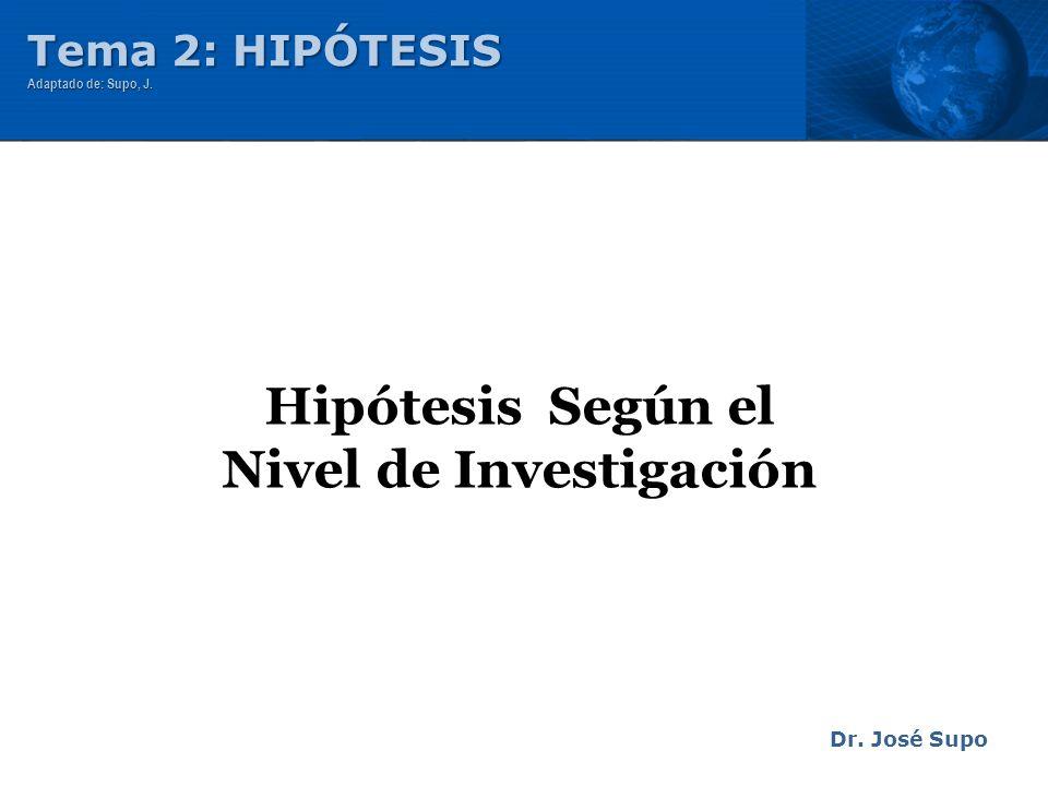 Hipótesis Según el Nivel de Investigación Dr. José Supo Tema 2: HIPÓTESIS Adaptado de: Supo, J.