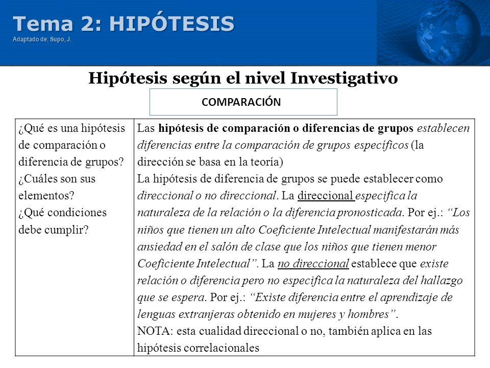 COMPARACIÓN Hipótesis según el nivel Investigativo Tema 2: HIPÓTESIS Adaptado de: Supo, J. ¿Qué es una hipótesis de comparación o diferencia de grupos