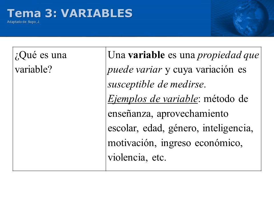Tema 3: VARIABLES Adaptado de: Supo, J. ¿Qué es una variable? Una variable es una propiedad que puede variar y cuya variación es susceptible de medirs