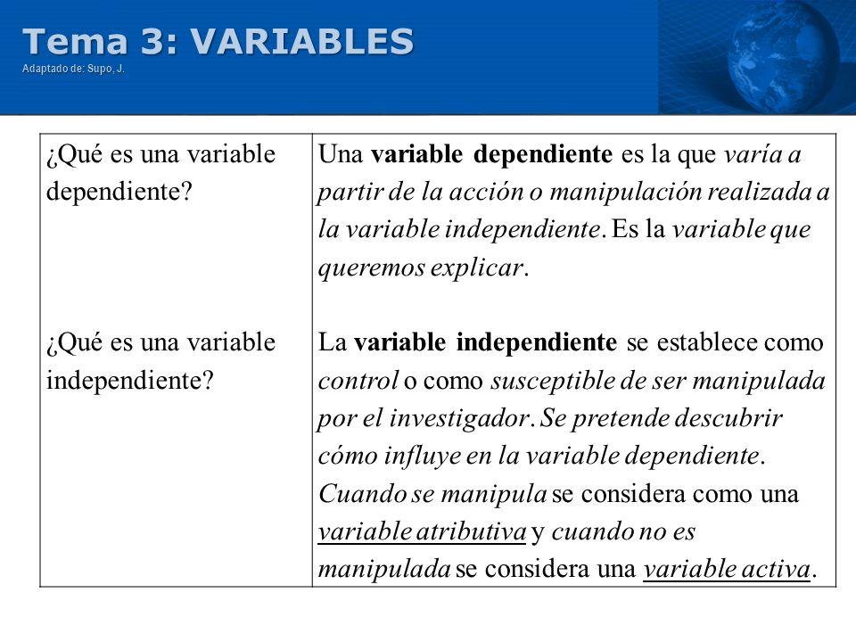Tema 3: VARIABLES Adaptado de: Supo, J. ¿Qué es una variable dependiente? ¿Qué es una variable independiente? Una variable dependiente es la que varía
