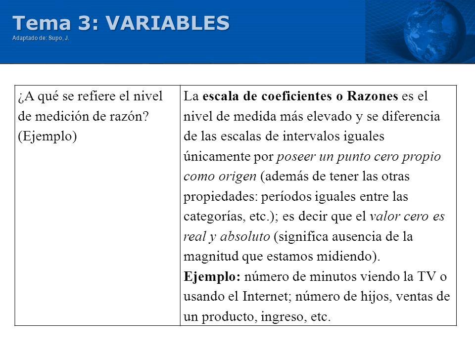 Tema 3: VARIABLES Adaptado de: Supo, J. ¿A qué se refiere el nivel de medición de razón? (Ejemplo) La escala de coeficientes o Razones es el nivel de