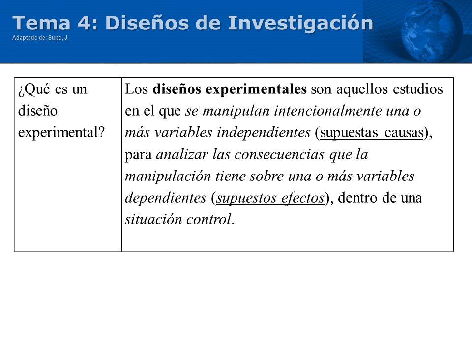 Tema 4: Diseños de Investigación Adaptado de: Supo, J. ¿Qué es un diseño experimental? Los diseños experimentales son aquellos estudios en el que se m