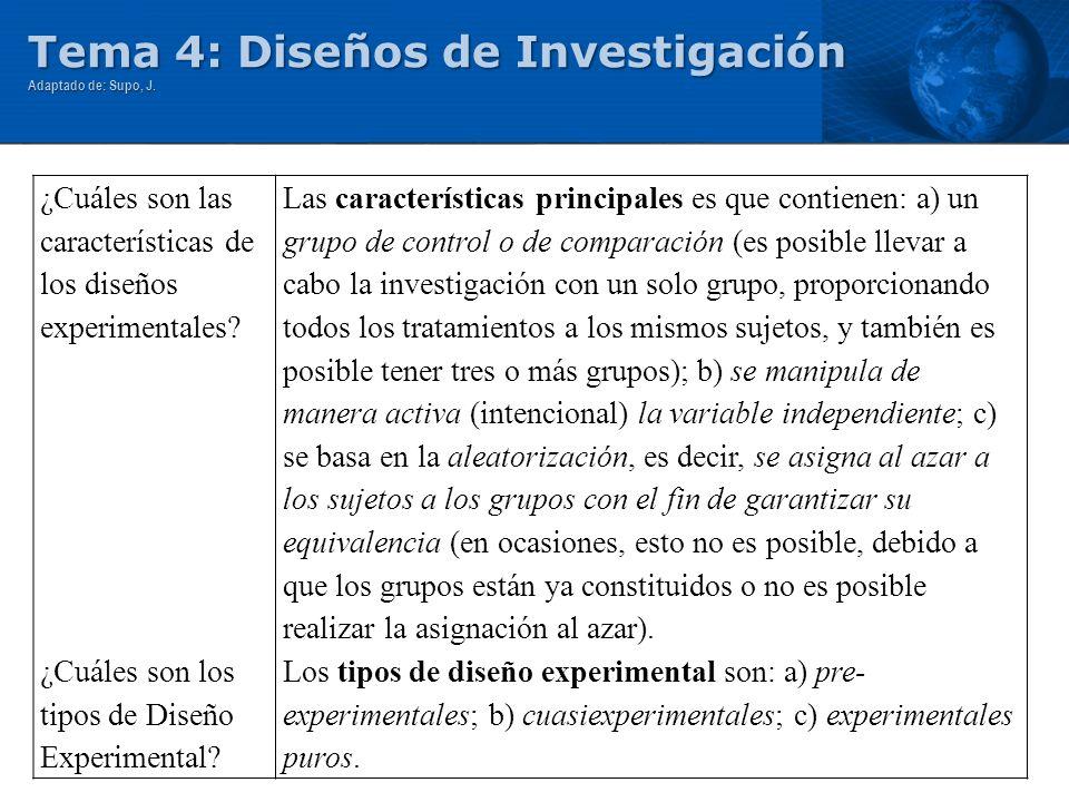 Tema 4: Diseños de Investigación Adaptado de: Supo, J. ¿Cuáles son las características de los diseños experimentales? ¿Cuáles son los tipos de Diseño