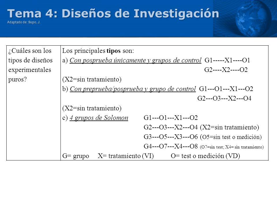 Tema 4: Diseños de Investigación Adaptado de: Supo, J. ¿Cuáles son los tipos de diseños experimentales puros? Los principales tipos son: a) Con pospru