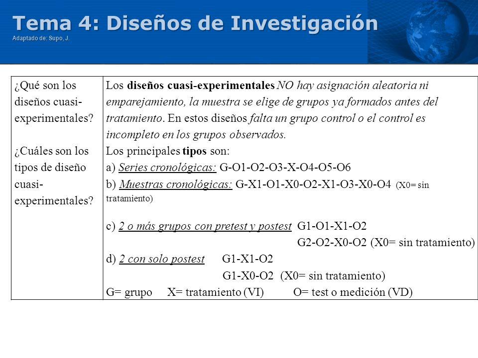 Tema 4: Diseños de Investigación Adaptado de: Supo, J. ¿Qué son los diseños cuasi- experimentales? ¿Cuáles son los tipos de diseño cuasi- experimental