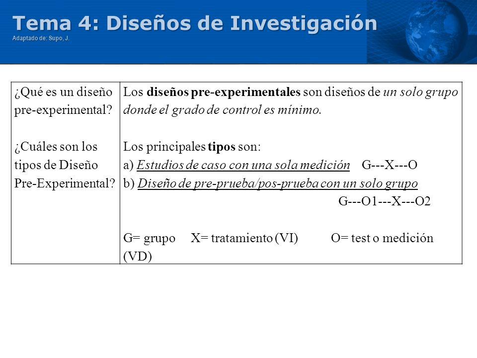 Tema 4: Diseños de Investigación Adaptado de: Supo, J. ¿Qué es un diseño pre-experimental? ¿Cuáles son los tipos de Diseño Pre-Experimental? Los diseñ