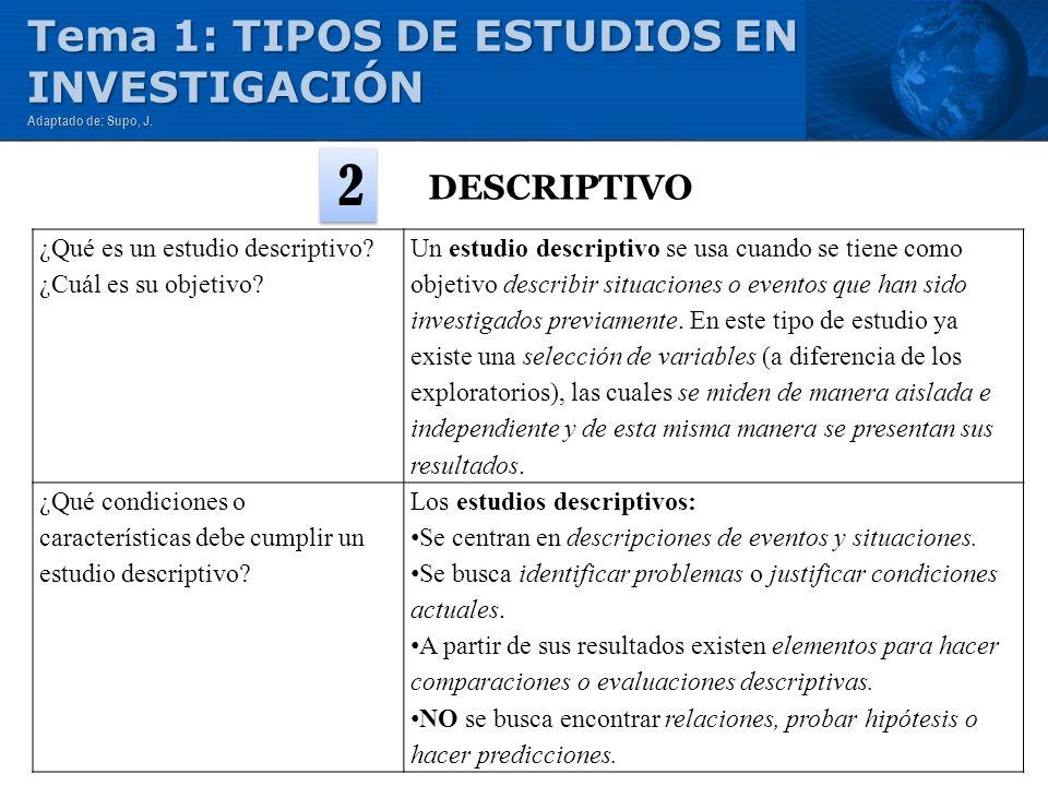 DESCRIPTIVO 2 ¿Qué es un estudio descriptivo? ¿Cuál es su objetivo? Un estudio descriptivo se usa cuando se tiene como objetivo describir situaciones