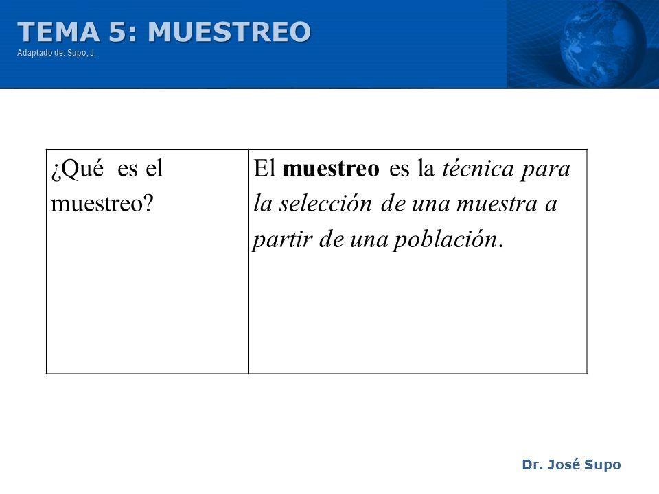 Dr. José Supo TEMA 5: MUESTREO Adaptado de: Supo, J. ¿Qué es el muestreo? El muestreo es la técnica para la selección de una muestra a partir de una p