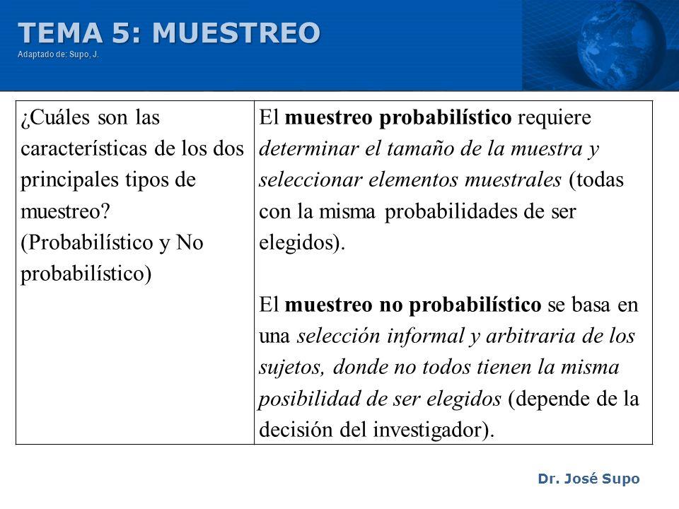 Dr. José Supo TEMA 5: MUESTREO Adaptado de: Supo, J. ¿Cuáles son las características de los dos principales tipos de muestreo? (Probabilístico y No pr