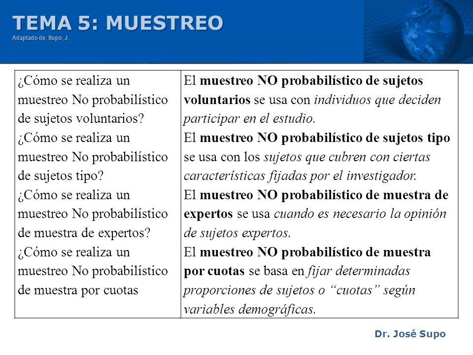 Dr. José Supo TEMA 5: MUESTREO Adaptado de: Supo, J. ¿Cómo se realiza un muestreo No probabilístico de sujetos voluntarios? ¿Cómo se realiza un muestr