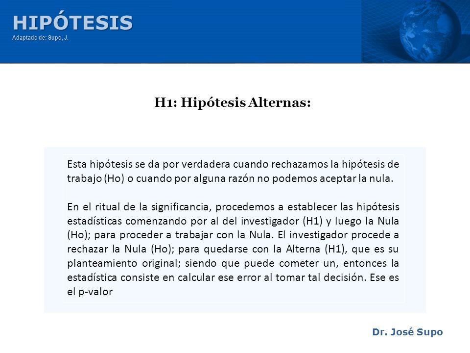 Dr. José Supo H1: Hipótesis Alternas: Esta hipótesis se da por verdadera cuando rechazamos la hipótesis de trabajo (Ho) o cuando por alguna razón no p