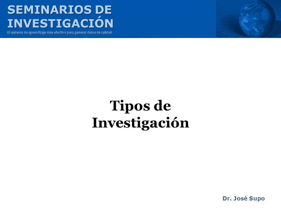 Tipos de Investigación Dr. José Supo SEMINARIOS DE INVESTIGACIÓN El sistema de aprendizaje más efectivo para generar datos de calidad