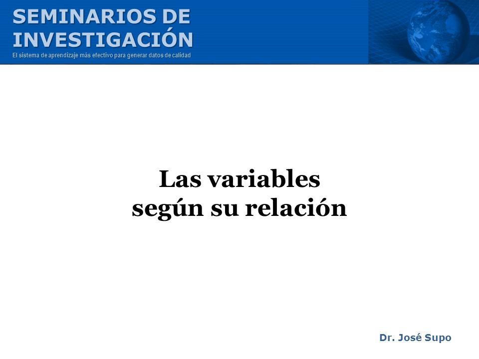 Las variables según su relación Dr. José Supo SEMINARIOS DE INVESTIGACIÓN El sistema de aprendizaje más efectivo para generar datos de calidad