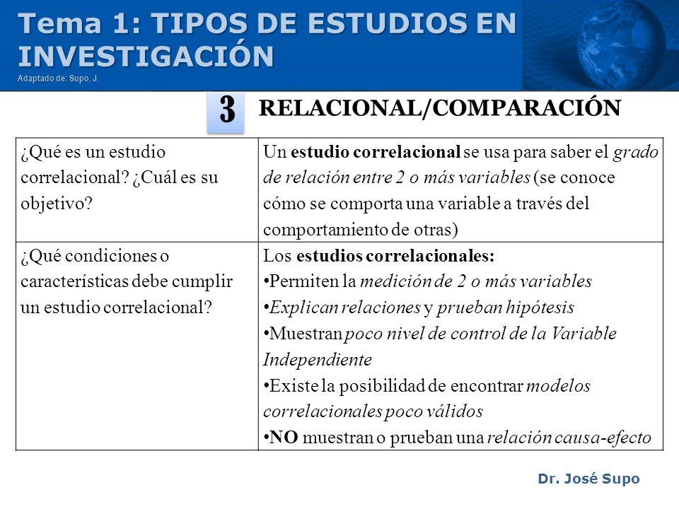 RELACIONAL/COMPARACIÓN Dr. José Supo 3 ¿Qué es un estudio correlacional? ¿Cuál es su objetivo? Un estudio correlacional se usa para saber el grado de
