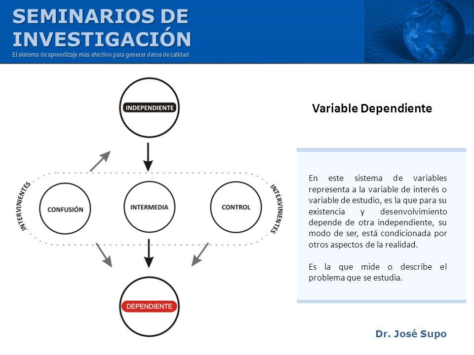 Dr. José Supo Variable Dependiente En este sistema de variables representa a la variable de interés o variable de estudio, es la que para su existenci