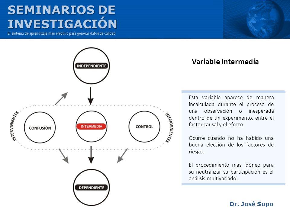Dr. José Supo Variable Intermedia Esta variable aparece de manera incalculada durante el proceso de una observación o inesperada dentro de un experime