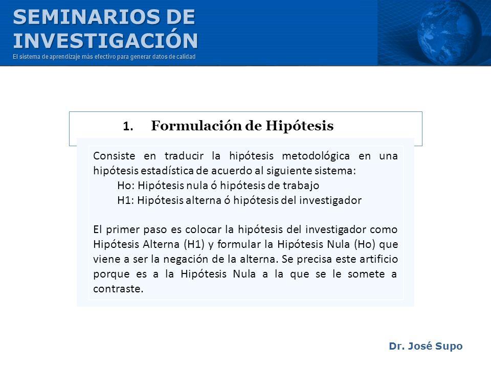 Dr. José Supo Consiste en traducir la hipótesis metodológica en una hipótesis estadística de acuerdo al siguiente sistema: Ho: Hipótesis nula ó hipóte