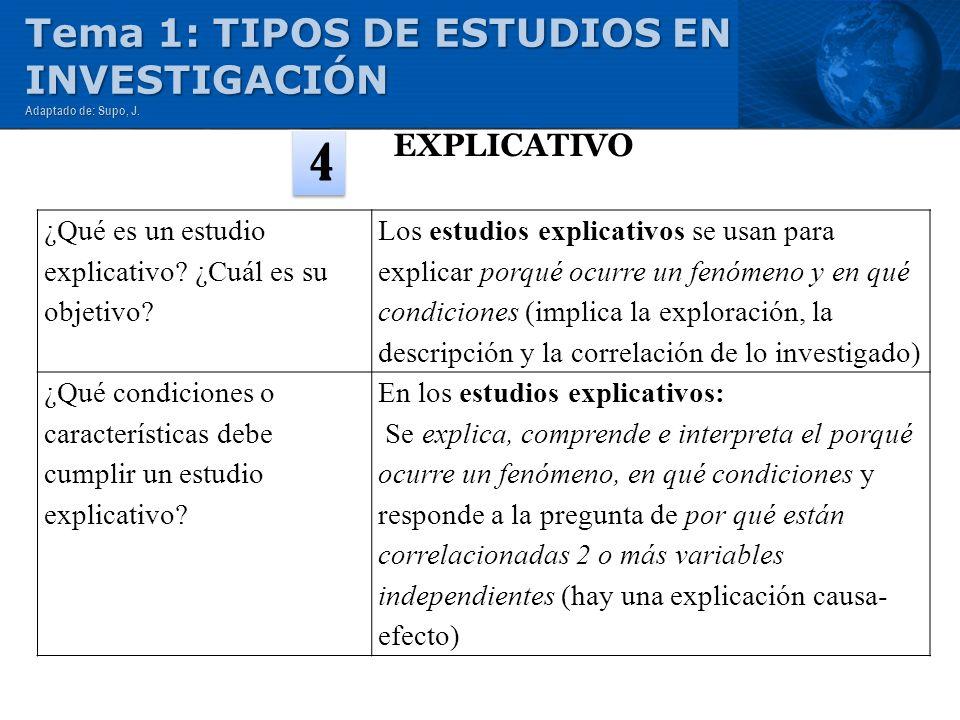 EXPLICATIVO 4 ¿Qué es un estudio explicativo? ¿Cuál es su objetivo? Los estudios explicativos se usan para explicar porqué ocurre un fenómeno y en qué