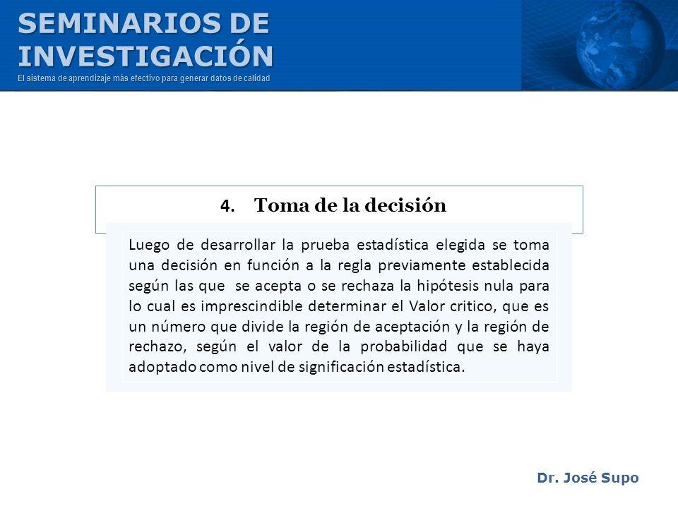 Dr. José Supo Luego de desarrollar la prueba estadística elegida se toma una decisión en función a la regla previamente establecida según las que se a