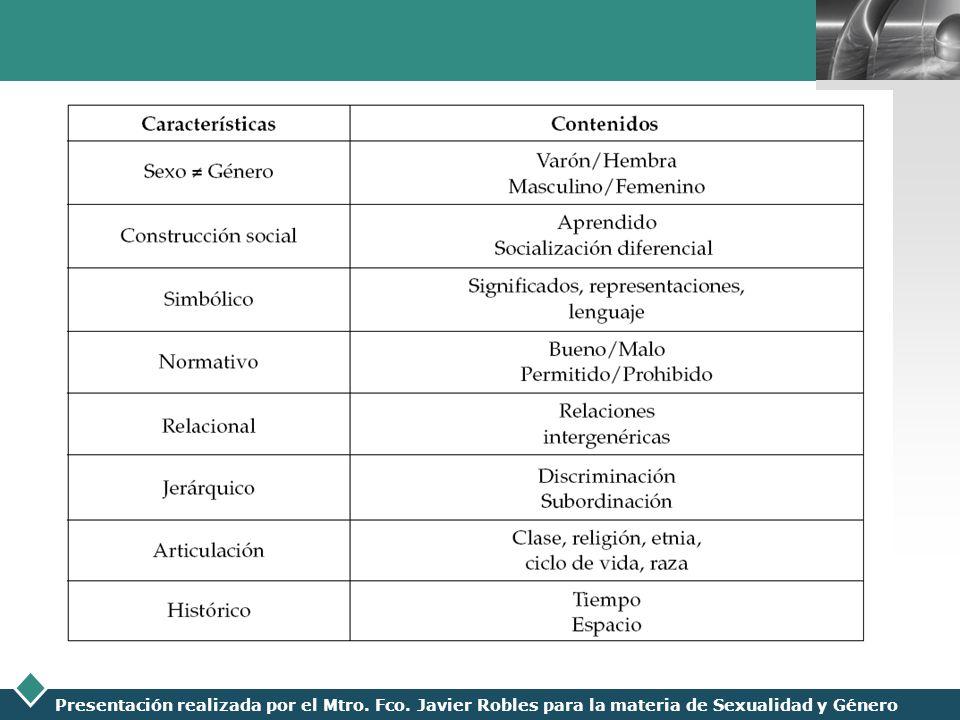 LOGO Presentación realizada por el Mtro. Fco. Javier Robles para la materia de Sexualidad y Género
