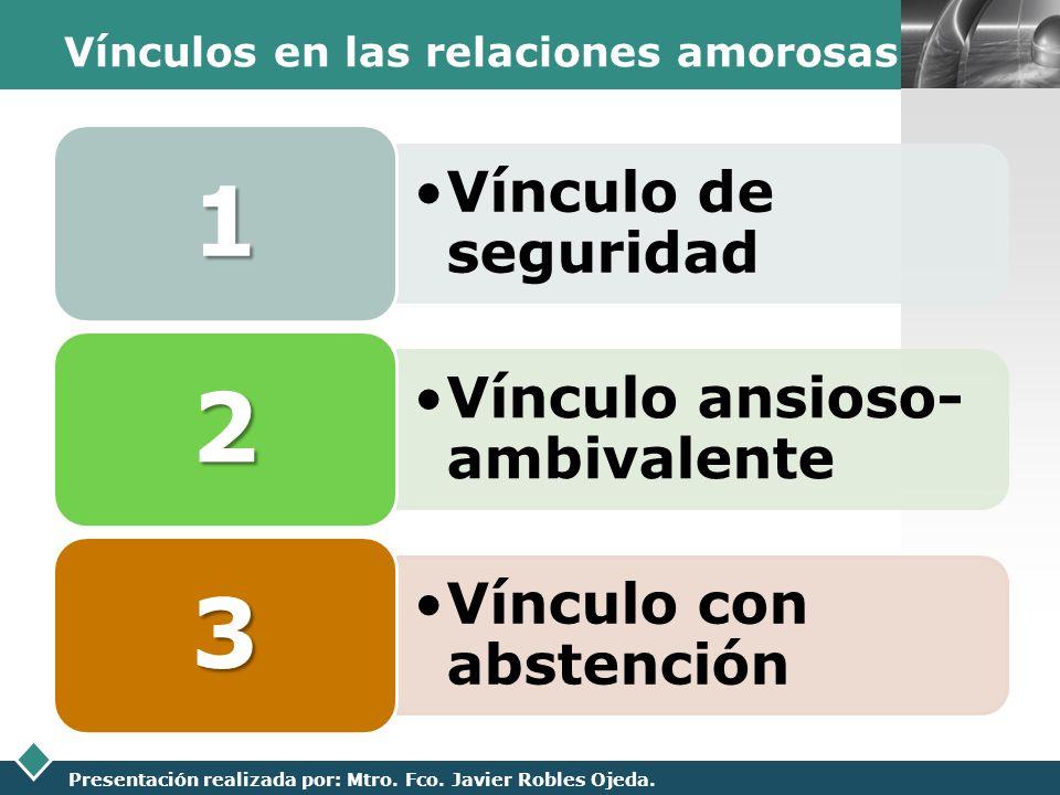 LOGO Presentación realizada por: Mtro. Fco. Javier Robles Ojeda. Vínculos en las relaciones amorosas Vínculo de seguridad 1 Vínculo ansioso- ambivalen
