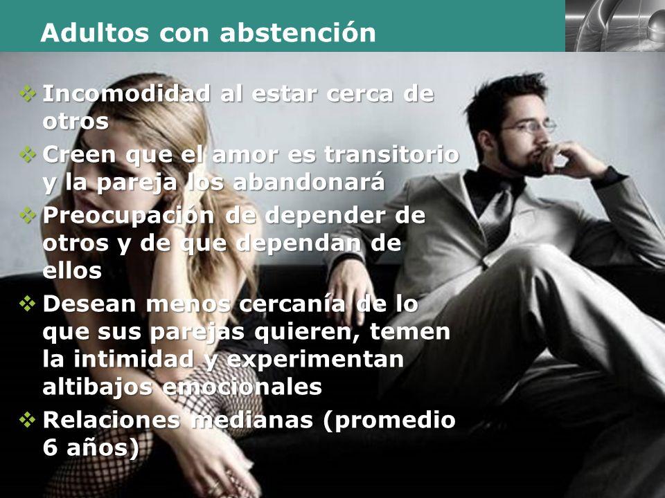LOGO Presentación realizada por: Mtro. Fco. Javier Robles Ojeda. Adultos con abstención Incomodidad al estar cerca de otros Incomodidad al estar cerca