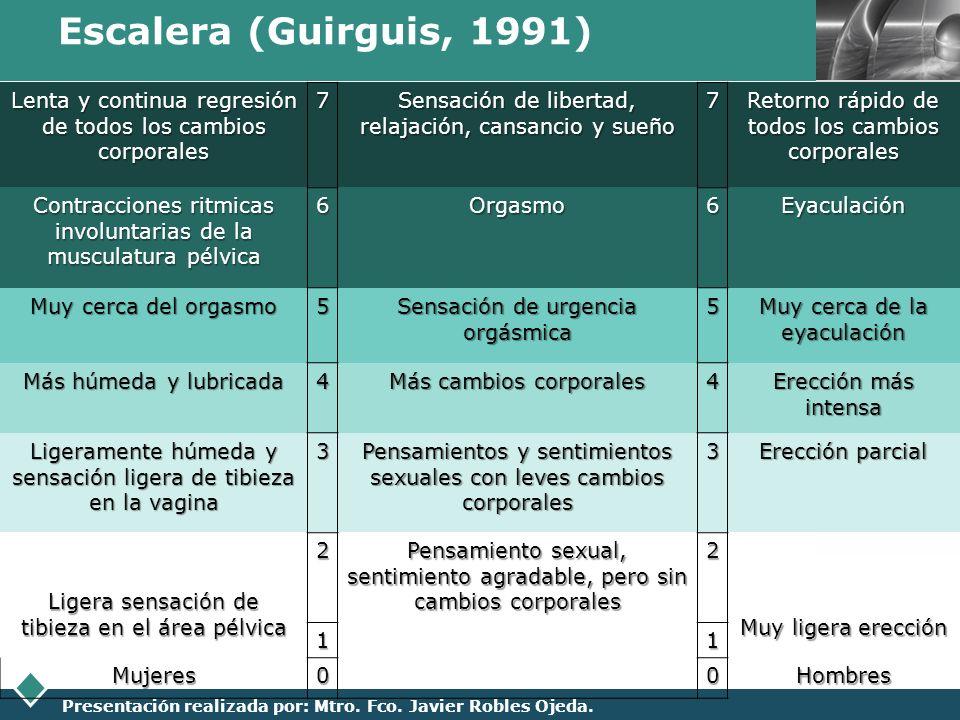 LOGO Presentación realizada por: Mtro. Fco. Javier Robles Ojeda. Escalera (Guirguis, 1991) Lenta y continua regresión de todos los cambios corporales