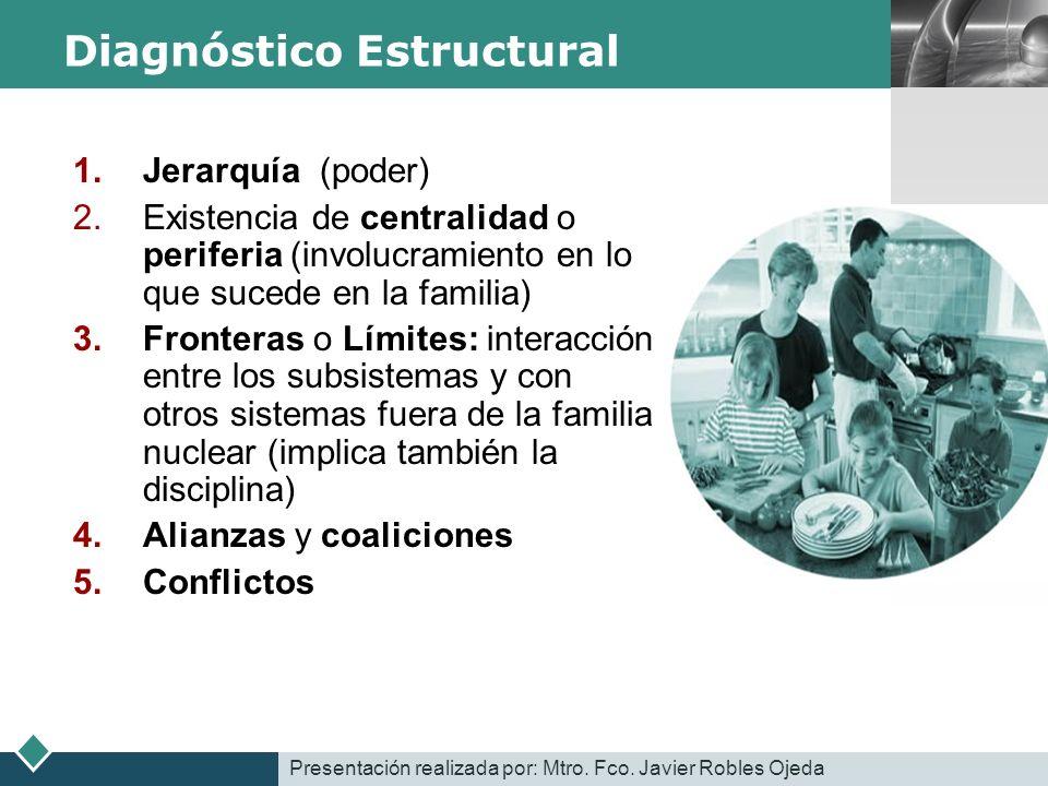 LOGO Diagnóstico Estructural 1.Jerarquía (poder) 2.Existencia de centralidad o periferia (involucramiento en lo que sucede en la familia) 3.Fronteras