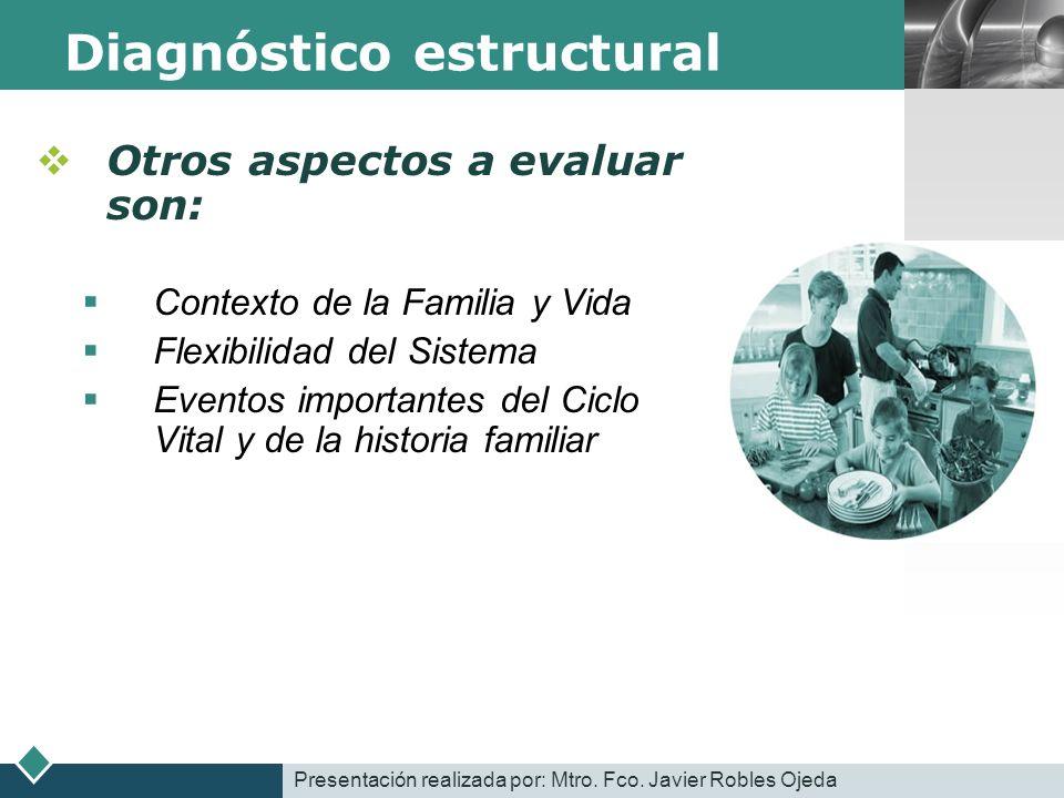 LOGO Diagnóstico estructural Otros aspectos a evaluar son: Contexto de la Familia y Vida Flexibilidad del Sistema Eventos importantes del Ciclo Vital