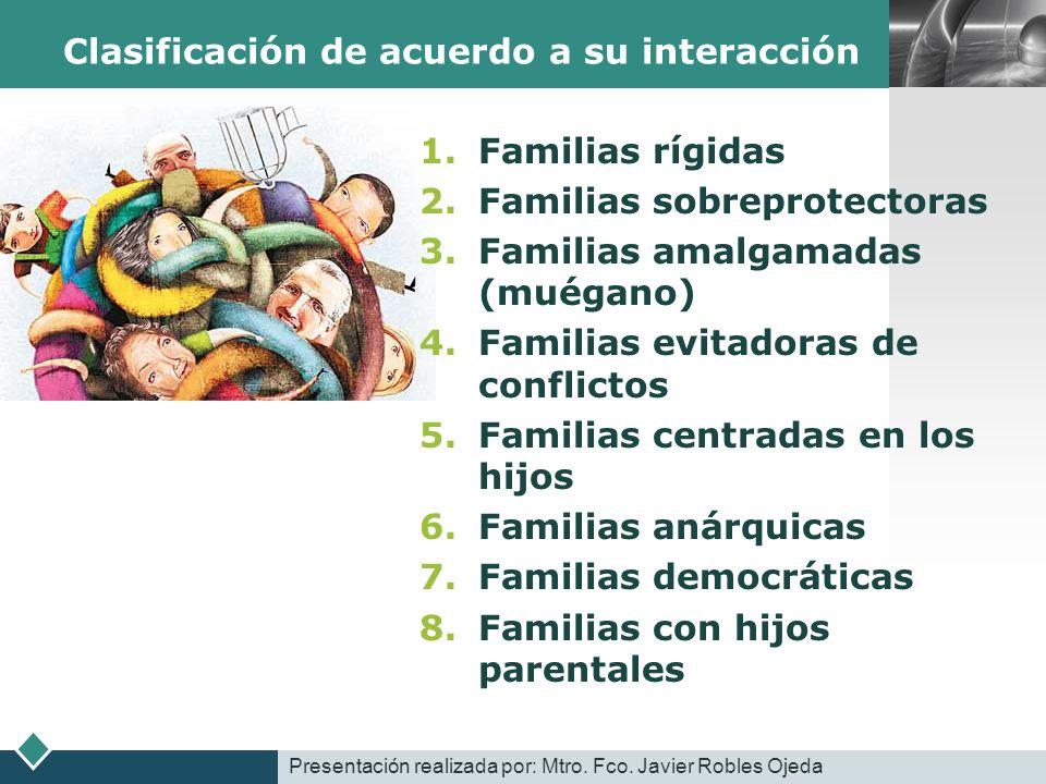 LOGO Clasificación de acuerdo a su interacción 1.Familias rígidas 2.Familias sobreprotectoras 3.Familias amalgamadas (muégano) 4.Familias evitadoras d
