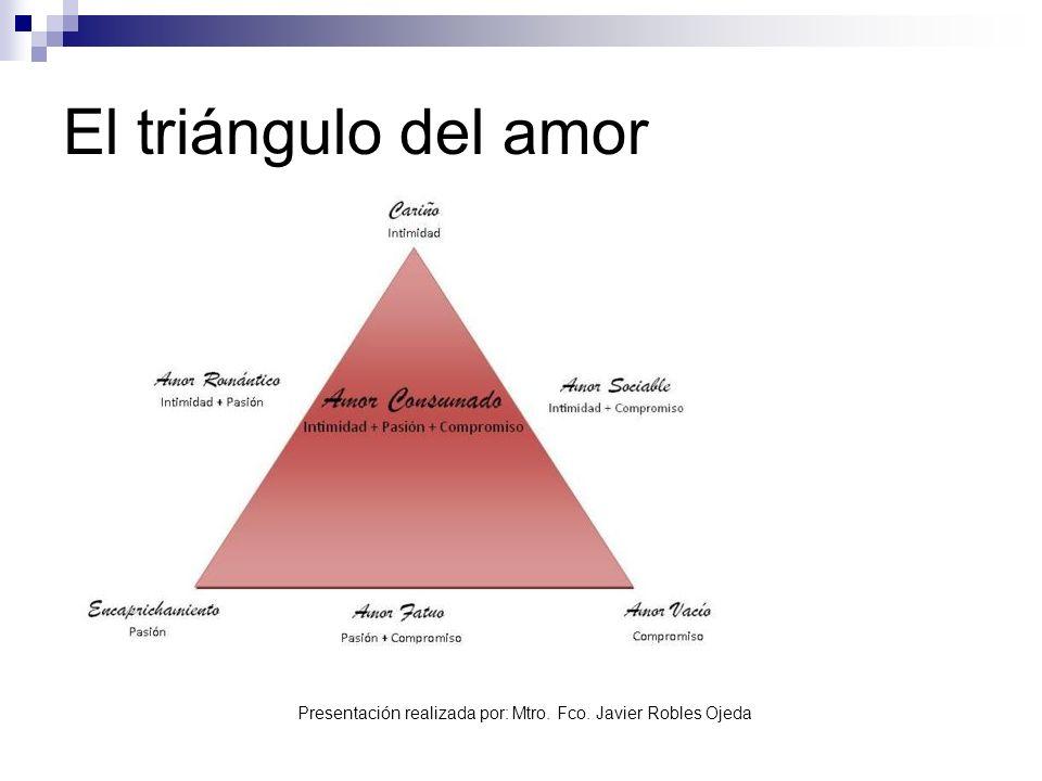 Presentación realizada por: Mtro. Fco. Javier Robles Ojeda El triángulo del amor