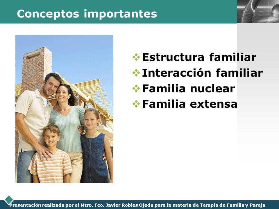 LOGO Presentación realizada por el Mtro. Fco. Javier Robles Ojeda para la materia de Terapia de Familia y Pareja Conceptos importantes Estructura fami