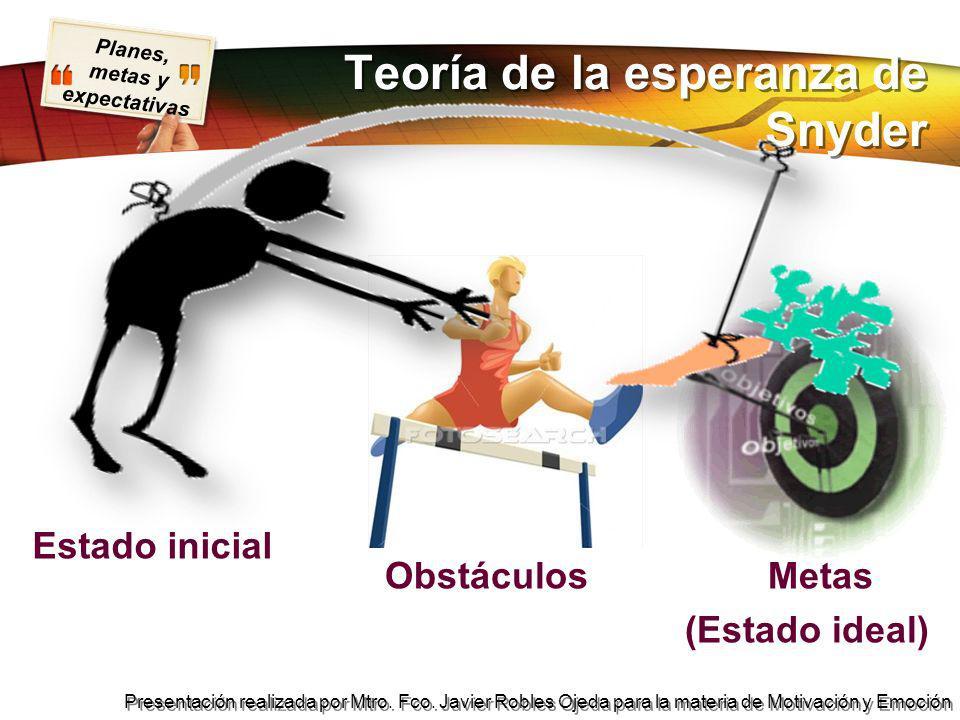 Planes, metas y expectativas Presentación realizada por Mtro. Fco. Javier Robles Ojeda para la materia de Motivación y Emoción Teoría de la esperanza