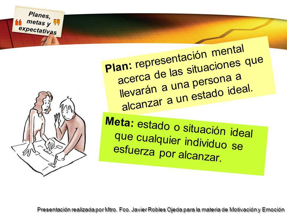 Planes, metas y expectativas Presentación realizada por Mtro. Fco. Javier Robles Ojeda para la materia de Motivación y Emoción Plan: representación me