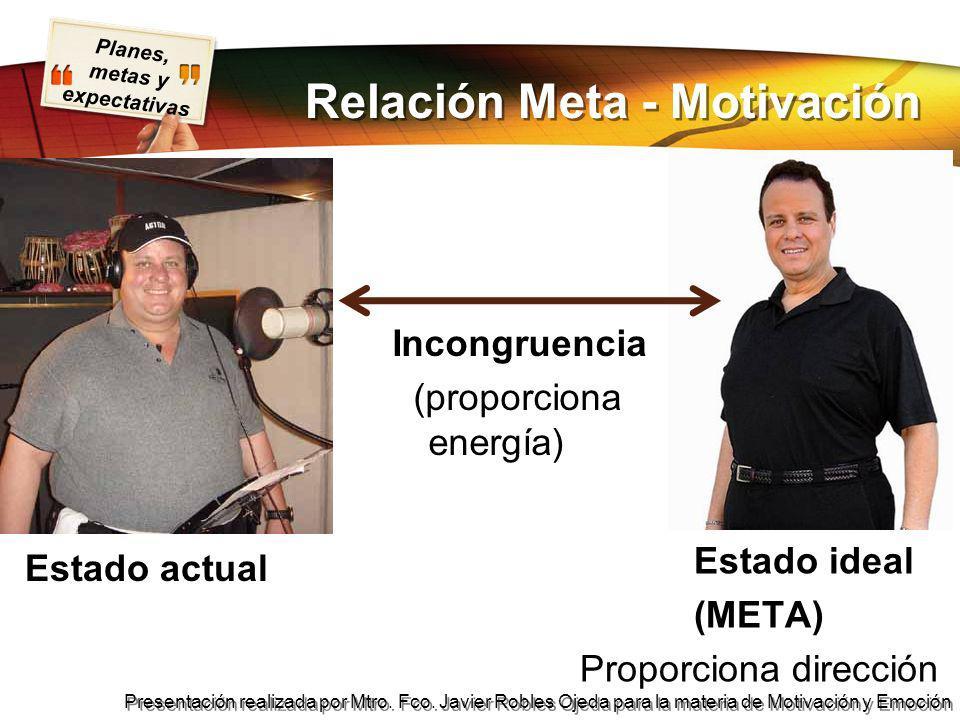 Planes, metas y expectativas Presentación realizada por Mtro. Fco. Javier Robles Ojeda para la materia de Motivación y Emoción Relación Meta - Motivac