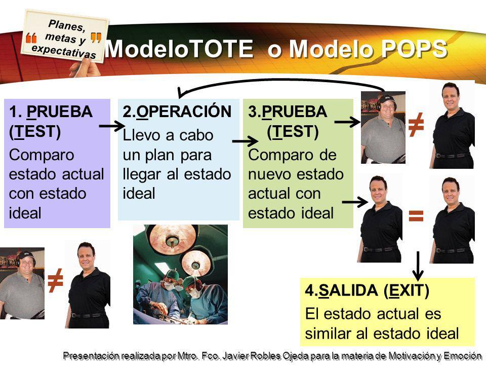 Planes, metas y expectativas Presentación realizada por Mtro. Fco. Javier Robles Ojeda para la materia de Motivación y Emoción ModeloTOTE o Modelo POP