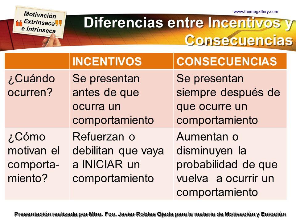 Motivación Extrínseca e Intrínseca Presentación realizada por Mtro. Fco. Javier Robles Ojeda para la materia de Motivación y Emoción Diferencias entre