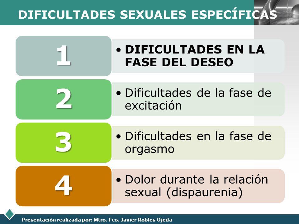 LOGO Presentación realizada por: Mtro. Fco. Javier Robles Ojeda DIFICULTADES SEXUALES ESPECÍFICAS DIFICULTADES EN LA FASE DEL DESEO 1 Dificultades de