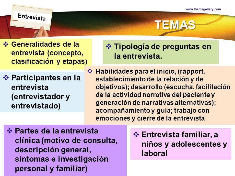 LOGO TEMAS Generalidades de la entrevista (concepto, clasificación y etapas) www.themegallery.com Tipología de preguntas en la entrevista. Participant
