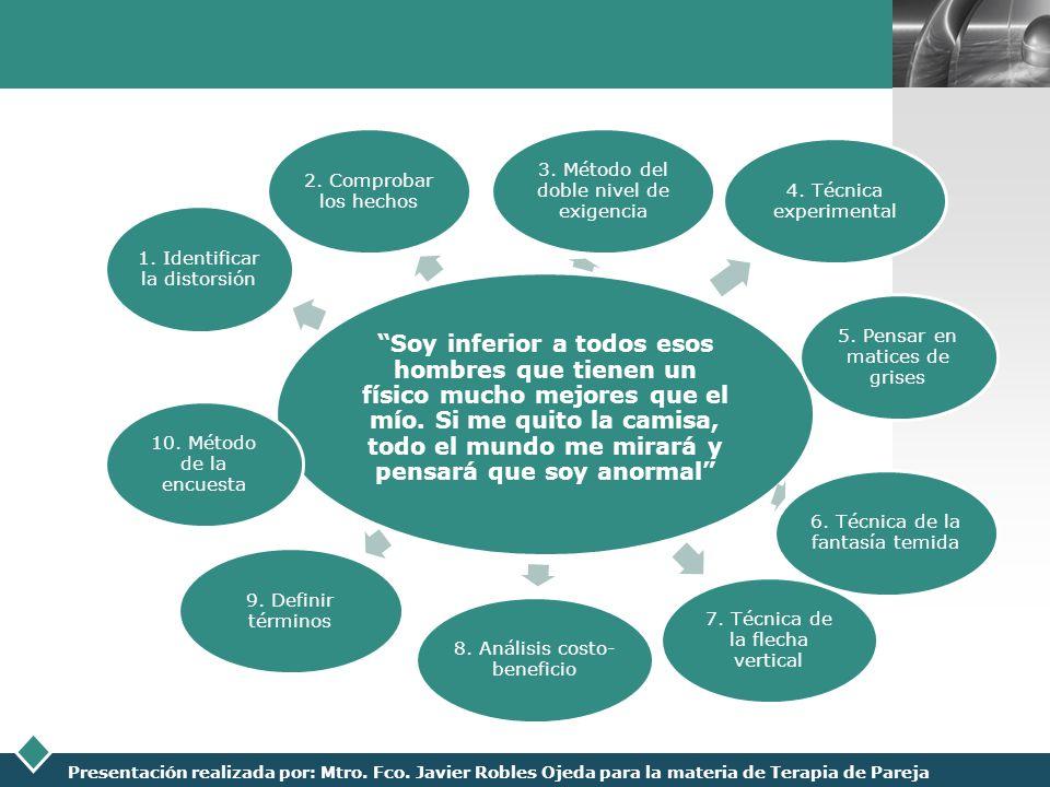 LOGO Presentación realizada por: Mtro. Fco. Javier Robles Ojeda para la materia de Terapia de Pareja Soy inferior a todos esos hombres que tienen un f