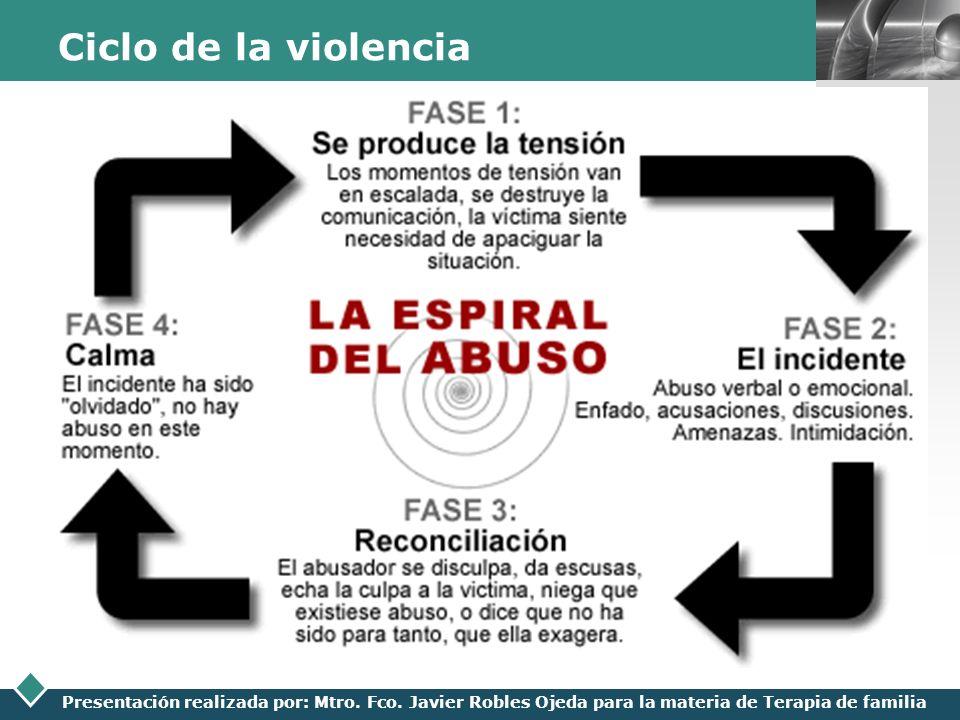 LOGO Presentación realizada por: Mtro. Fco. Javier Robles Ojeda para la materia de Terapia de familia Ciclo de la violencia
