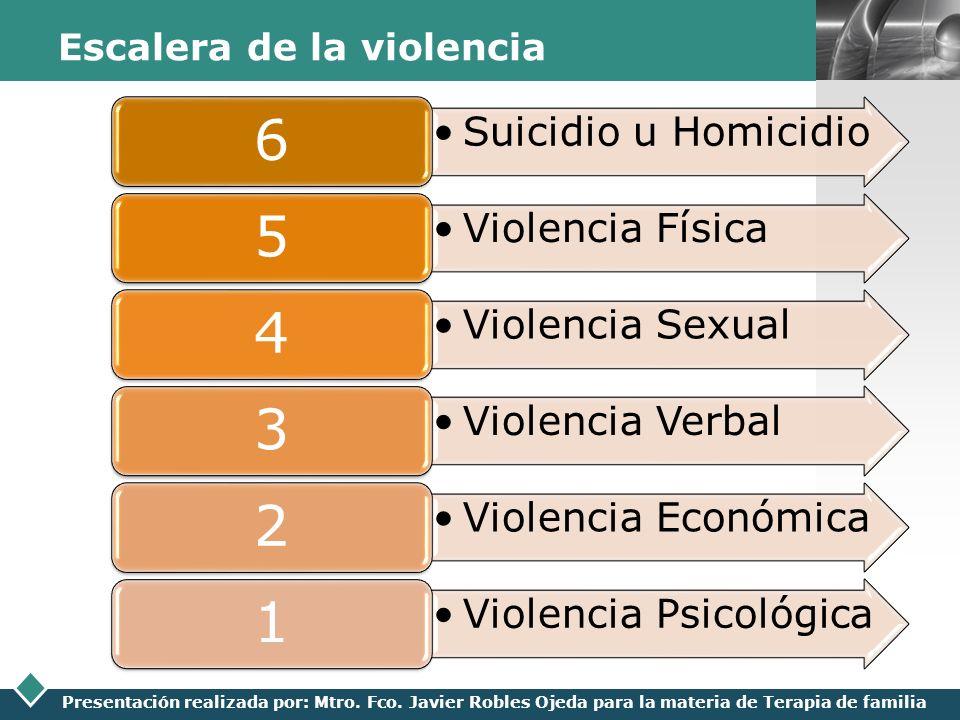 LOGO Presentación realizada por: Mtro. Fco. Javier Robles Ojeda para la materia de Terapia de familia Escalera de la violencia Suicidio u Homicidio 6