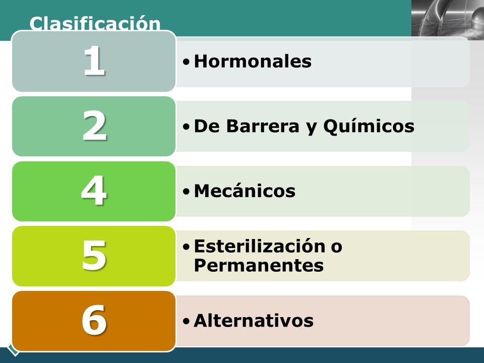 LOGO Clasificación Hormonales 1 De Barrera y Químicos 2 Mecánicos 4 Esterilización o Permanentes 5 Alternativos 6