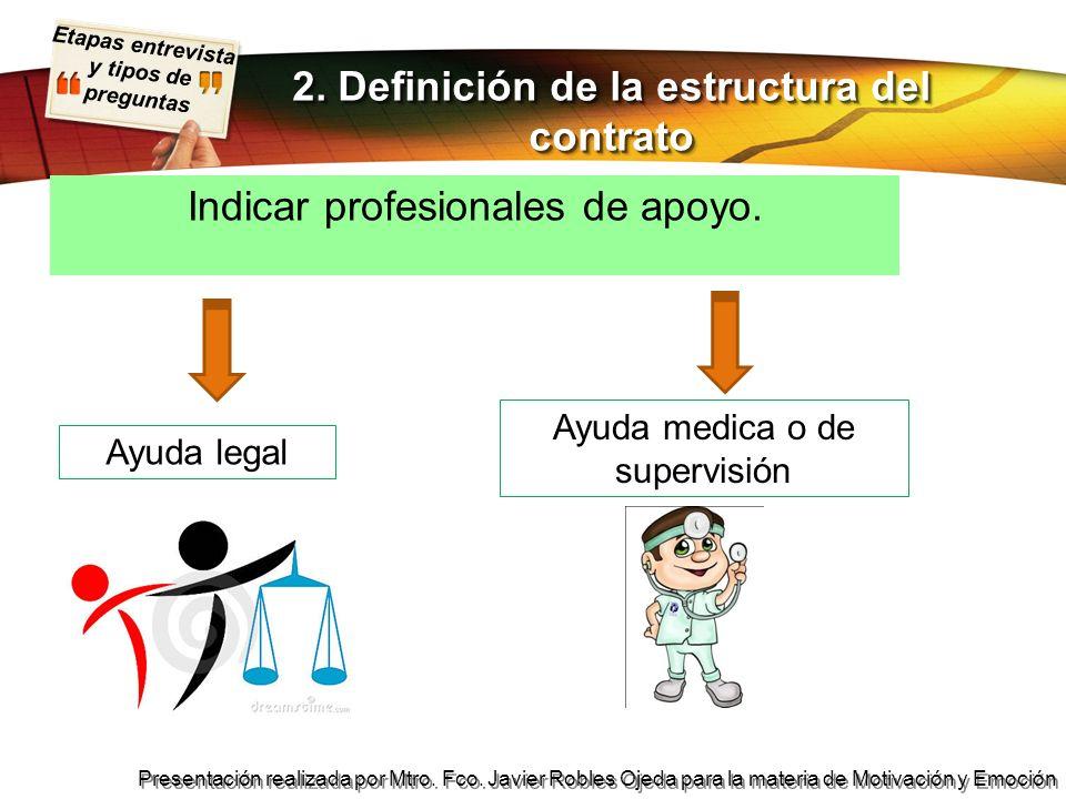Etapas entrevista y tipos de preguntas Presentación realizada por Mtro. Fco. Javier Robles Ojeda para la materia de Motivación y Emoción Indicar profe