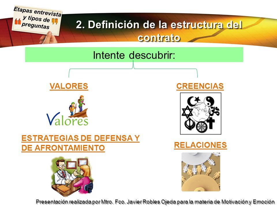 Etapas entrevista y tipos de preguntas Presentación realizada por Mtro. Fco. Javier Robles Ojeda para la materia de Motivación y Emoción Intente descu