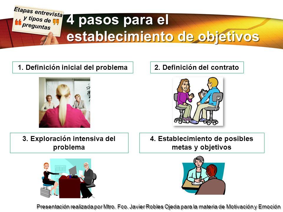 Etapas entrevista y tipos de preguntas Presentación realizada por Mtro. Fco. Javier Robles Ojeda para la materia de Motivación y Emoción 4 pasos para