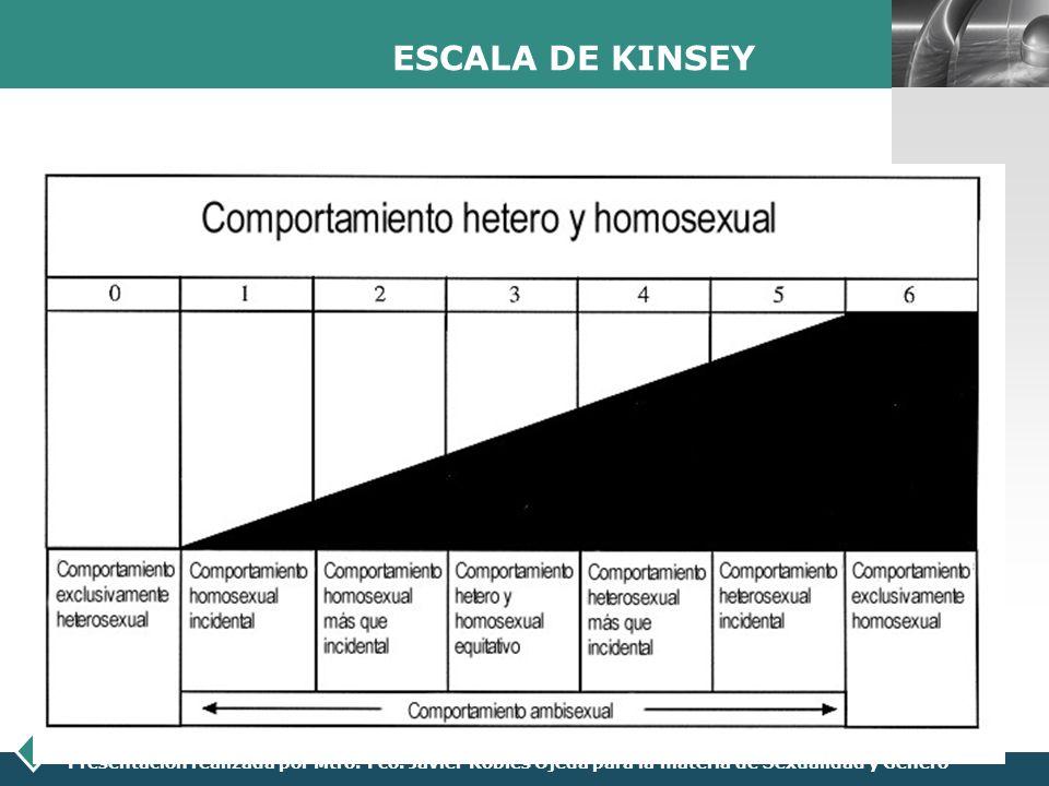 LOGO Presentación realizada por Mtro. Fco. Javier Robles Ojeda para la materia de Sexualidad y Género ESCALA DE KINSEY