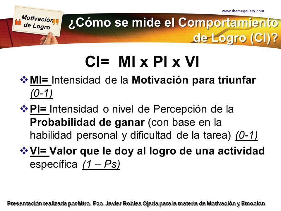 Motivación de Logro Presentación realizada por Mtro. Fco. Javier Robles Ojeda para la materia de Motivación y Emoción ¿Cómo se mide el Comportamiento